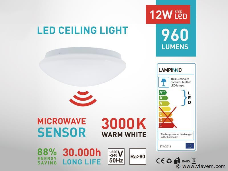 5 st. 12W microwave sensor LED panelen - Warm wit