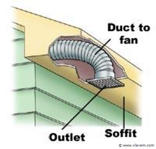 Verwarmer, Ventilator en LED Licht  (3-in-1)