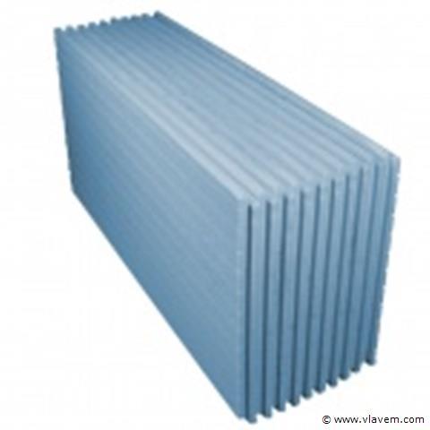 Wallboard panel isolatie
